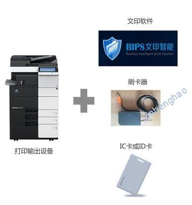 BIPS 智能文印系统